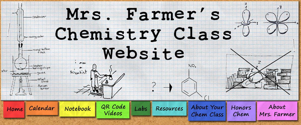 My Chemistry Class Resources